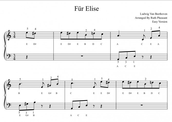 Fur Elise by Beethoven - Video Demonstration and Sheet Music